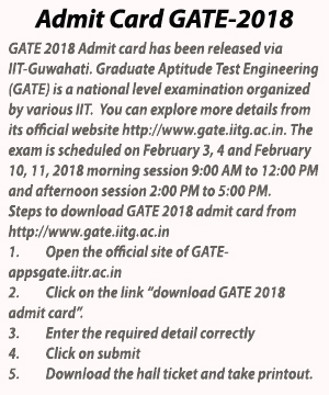 GATE Admit Card 2018